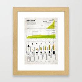 DN: Mobile Evolution Framed Art Print