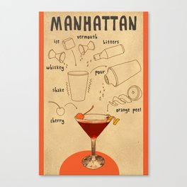 HOW TO: MANHATTAN  Canvas Print