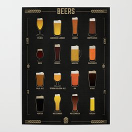 Beer Guide Poster