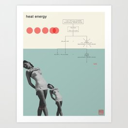 Heat Energy Art Print