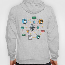 Ethereum Transactions Hoody