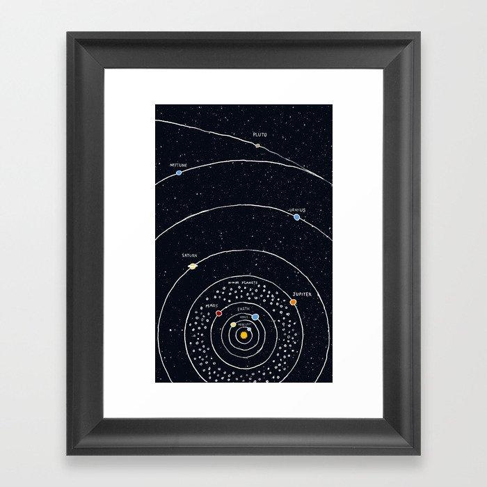 Solar system Gerahmter Kunstdruck