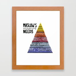 Maslow's Hierarchy of Needs Framed Art Print