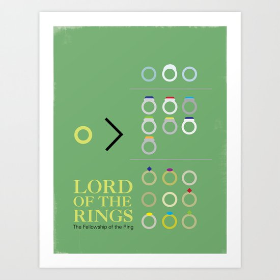 Lord of the Rings movie Poster Art Print