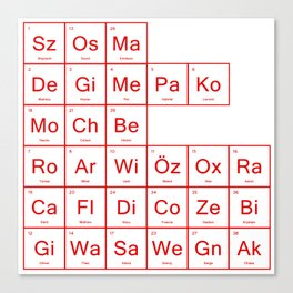 Periodic Table of Arsenal Canvas Print