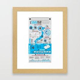 Karate Infographics Framed Art Print