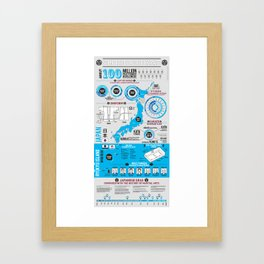 Karate Infographics Framed Art Print