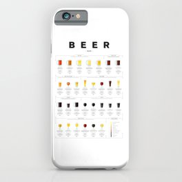 Beer chart - Ales iPhone Case