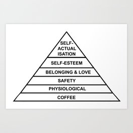 Hierarchy of Needs... Coffee! Art Print