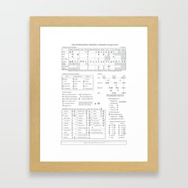 International Phonetic Alphabet IPA Framed Art Print