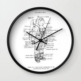 Anatomy of an Astronaut Wall Clock
