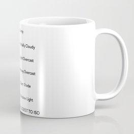 Sunny 16 Coffee Mug