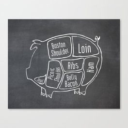 Pork Butcher Diagram (Pig Meat Chart) Canvas Print