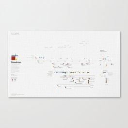 Visualising Painters' Lives - 03/10 - Mondrian Canvas Print