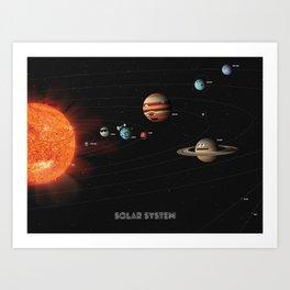 Solar System w/ Faces Art Print