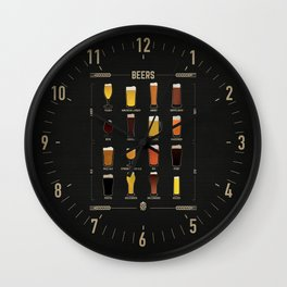 Beer Guide Wall Clock