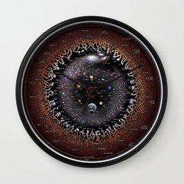 Observable Universe Logarithmic Illustration (Annotated 2019 Version!) Wall Clock