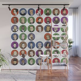 Portraits of Important Scientists Wall Mural
