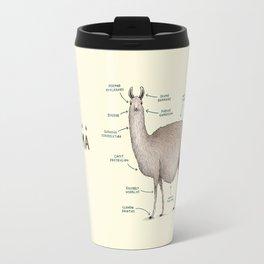 Anatomy of a Llama Travel Mug