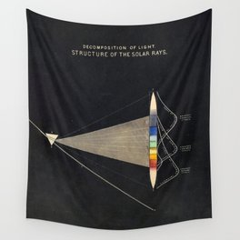 Decomposition of Light Vintage Illustration by Edward Livingston Youmans Wall Tapestry