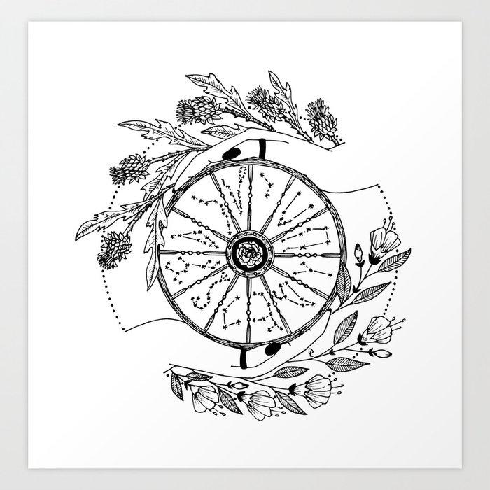 The Wheel of Fortune Kunstdrucke