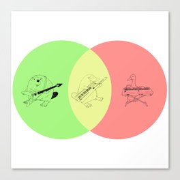 Keytar Platypus Venn Diagram - GYR Canvas Print