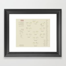 Geniuses, visualised (Visual Data 17) Framed Art Print