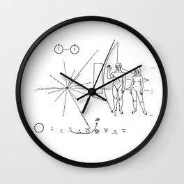 SETI Alien search by NASA Wall Clock