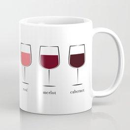 Wine Spectrum Coffee Mug