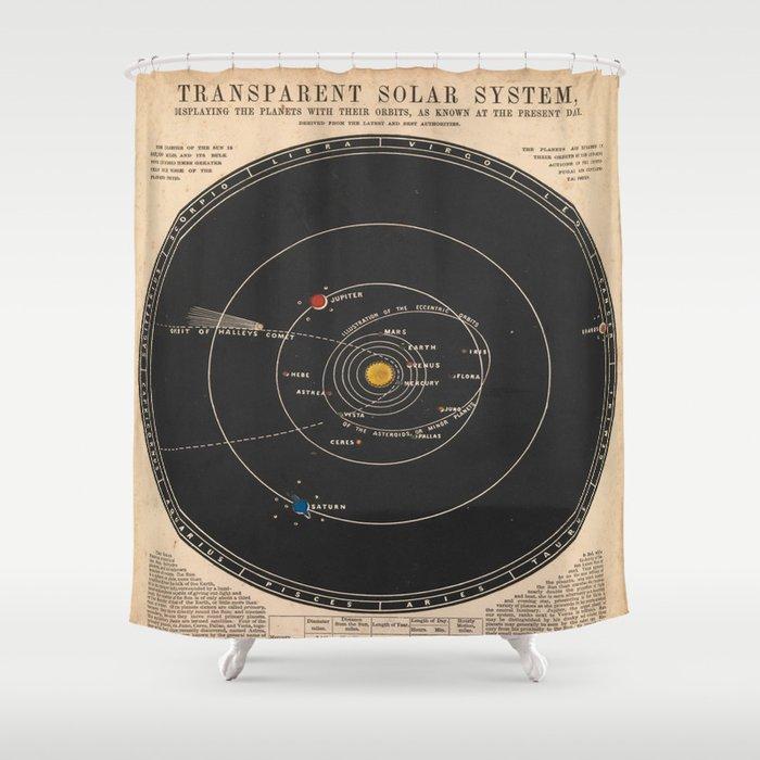 Solar System Shower Curtain By Vintagemaps