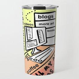 Organizing - Zine Page Travel Mug