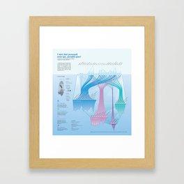 Websites & Cookies - Italian version Framed Art Print