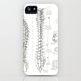 So This Is What's In There iPhone Case