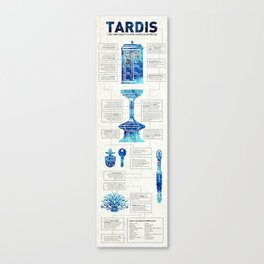 TARDIS - Time and Relative Dimension(s) in Space Canvas Print