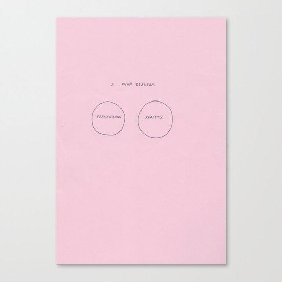 Venn Diagram Canvas Print