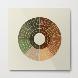 Coffee Flavor Wheel Metal Print
