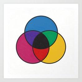 Matthew Luckiesh: The Subtractive Method of Mixing Colors (1921), re-make, interpretation Art Print