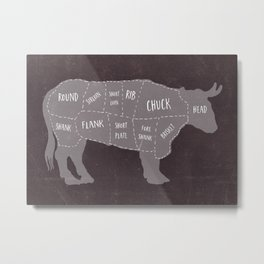 Primitive Butcher Shop Beef Cuts Chart Metal Print