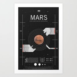 OMG SPACE: Mars 1960 - 1980 Art Print