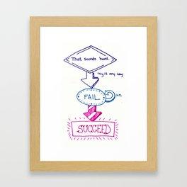 Failure Flow Chart Framed Art Print
