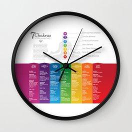 Seven Chakra Poster #44 Wall Clock