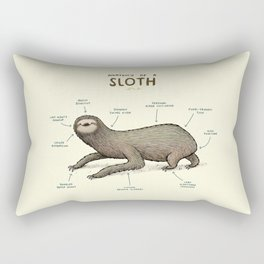 Anatomy of a Sloth Rectangular Pillow