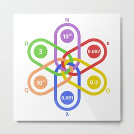 The 6 numbers of Rees Metal Print