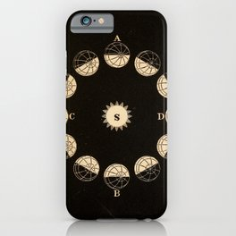Kendall - Uranography; or a Description of the Heavens (1850) - The Seasons iPhone Case