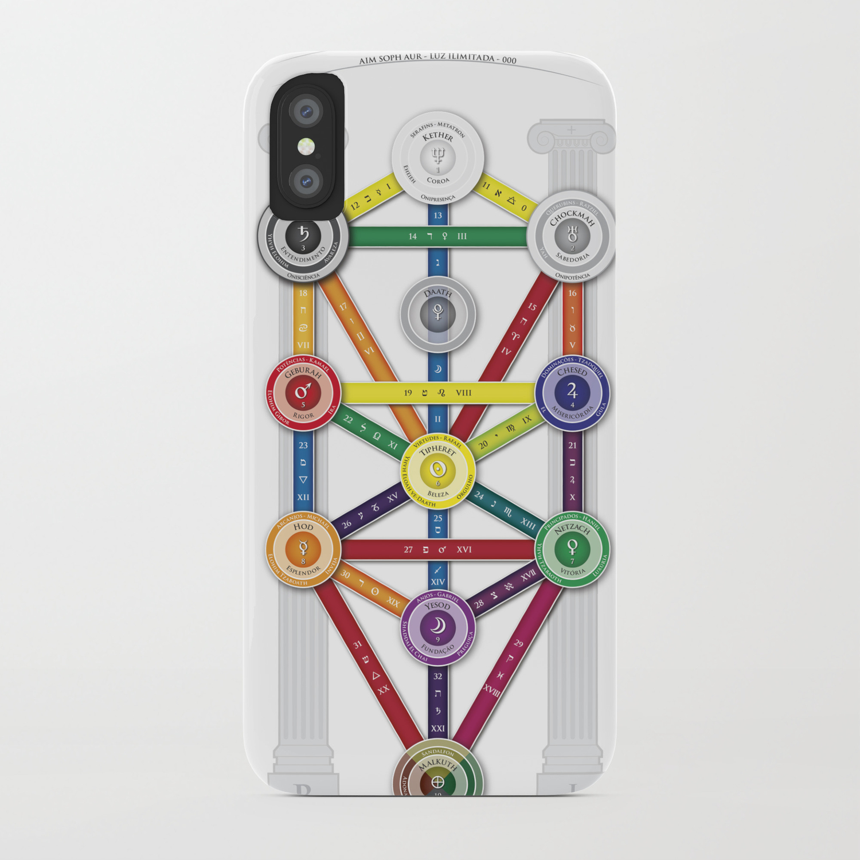 Tree of Life - Kabbalah iPhone Case