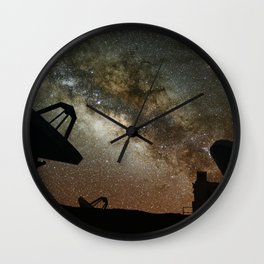 Radio Telescopes and Milky Way Wall Clock