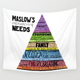 Maslow's Hierarchy of Needs II Wall Tapestry