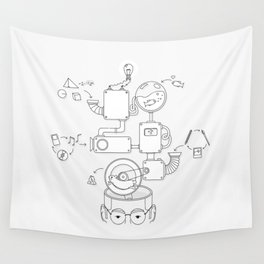 How the creative brain works? Wall Tapestry