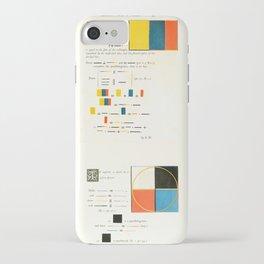 Euclidean joy iPhone Case