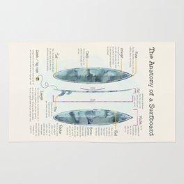 The Anatomy of a Surfboard Rug